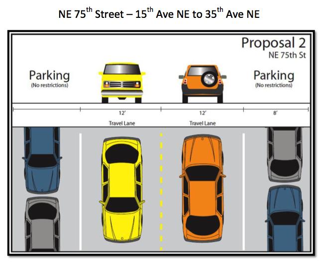 NE_75th_proposal_2