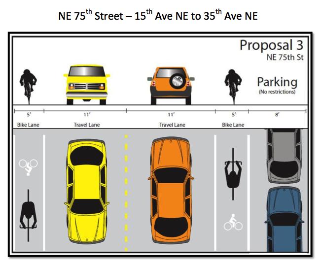 NE_75th_proposal_3