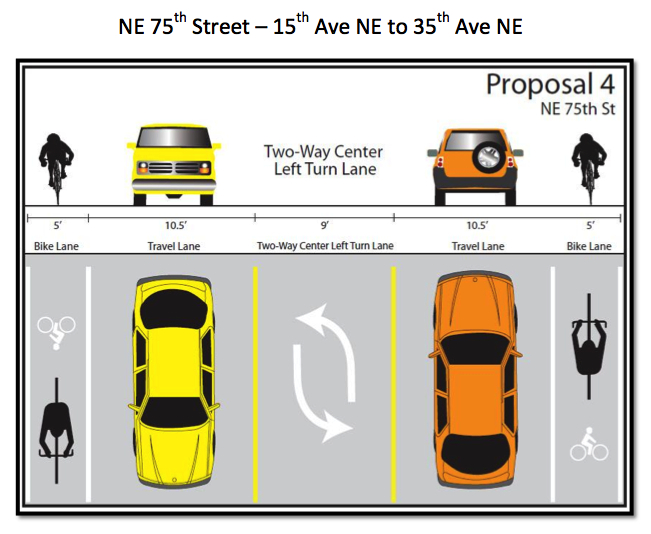 Meet your new NE 75th St configuration -- Proposal 4 (with some Eckstein Middle School adjustments).