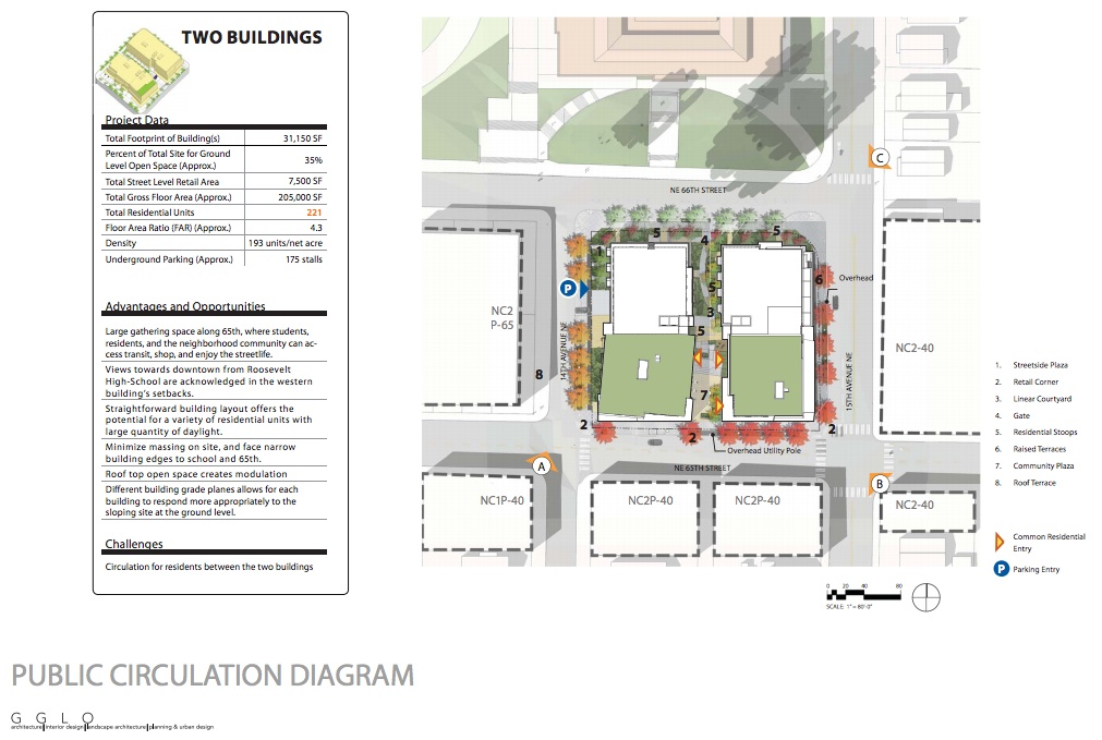 Page 12 from the Roosevelt Development Group's Design Review Recommendation presentation. Click the image to download the entire presentation (17 MB PDF)